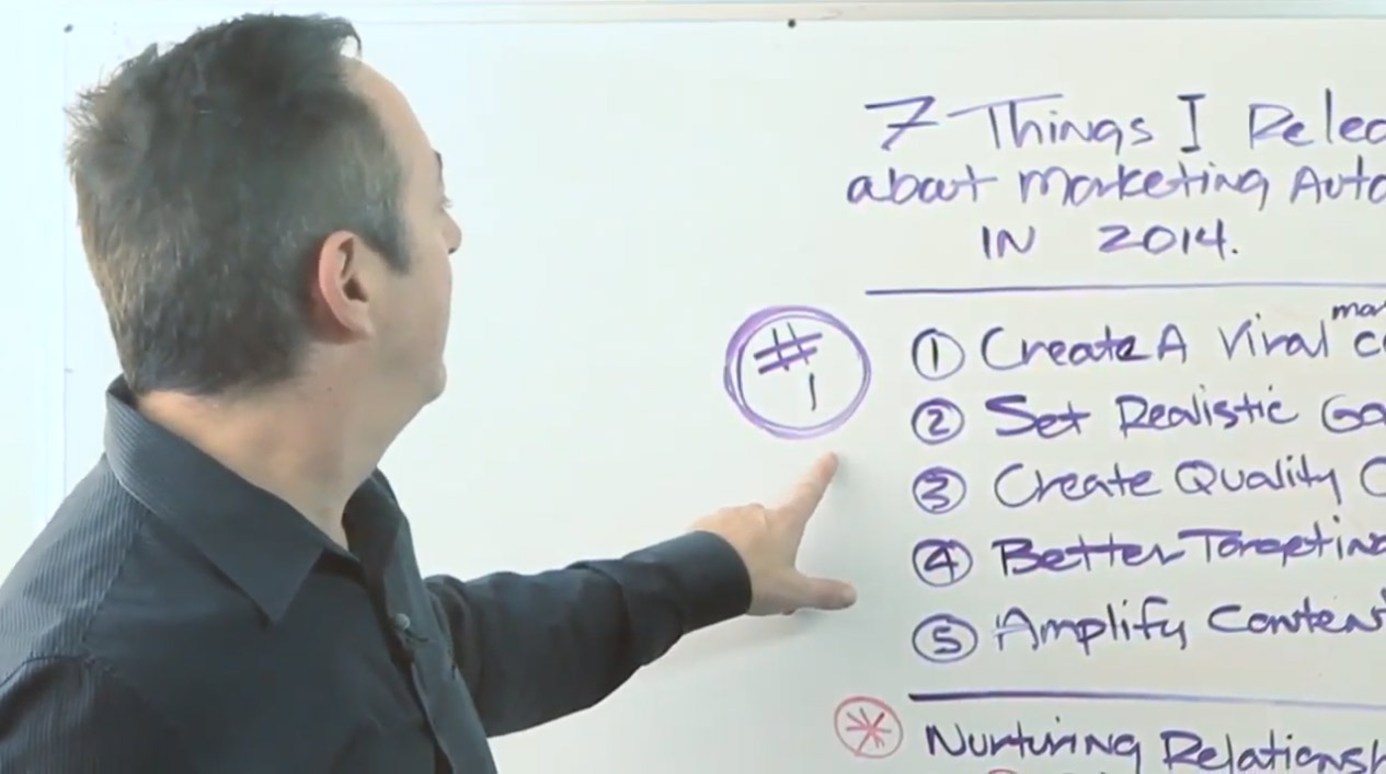 Create a viral marketing cycle – Tip 1 of 7
