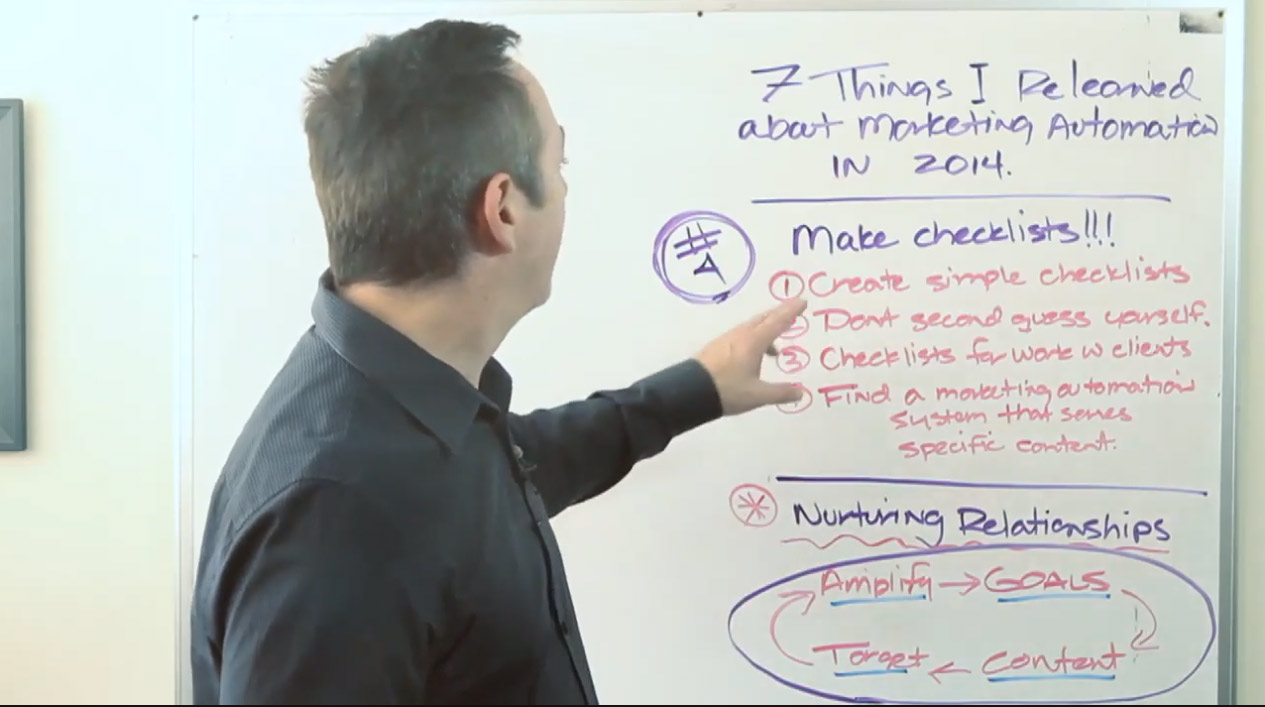 checklists make it possible – tip 4 of 7